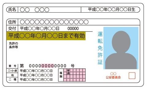 運転免許証のイラスト